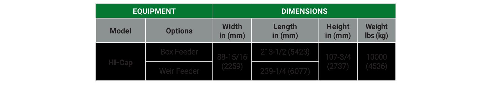 HI-Cap_Weights&Dims